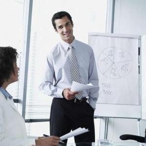 Эмоциональный интеллект в бизнесе