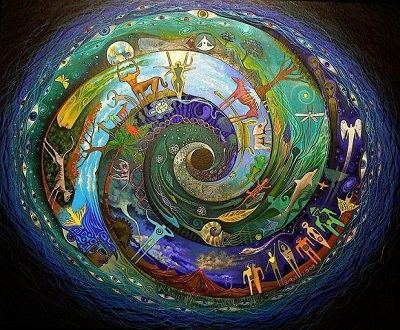 spiralnaya-dinamika